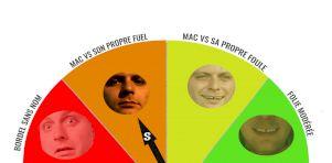 Mac DeMarco à M pour Montréal | Mac vs son propre fuel